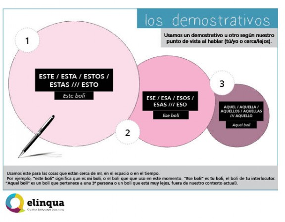Demostrativos_EQ