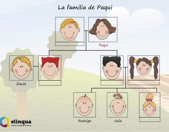 ELINQUA_La-familia_Árbol-incompleto