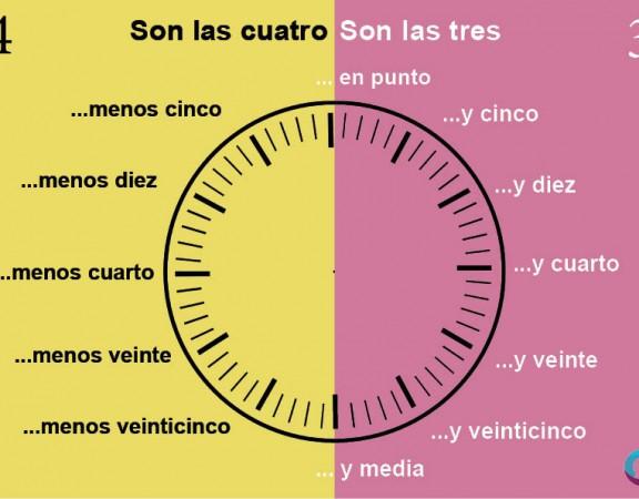 La-hora_EQ