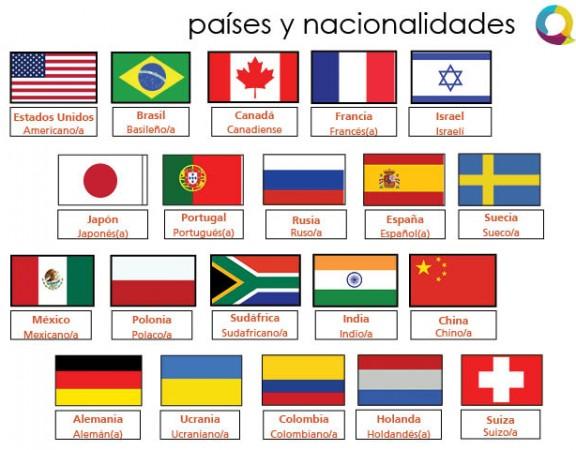Países-y-nacionalidades_Soluciones