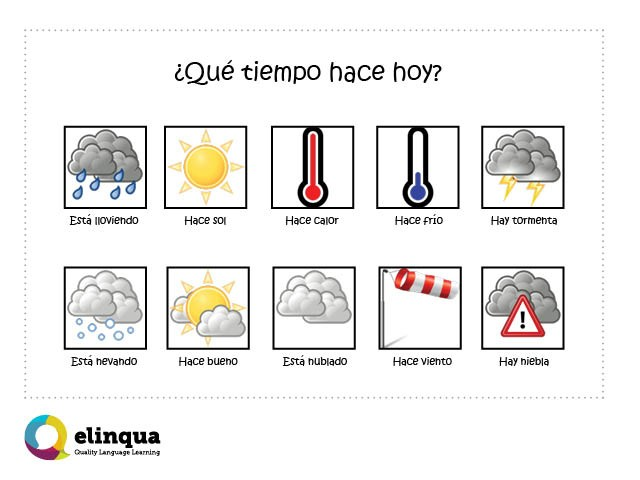 Talking About The Weather In Spanish on Seasons Worksheet