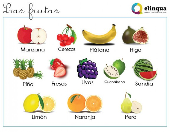 Names of fruits in Spanish - Skype Spanish lessons