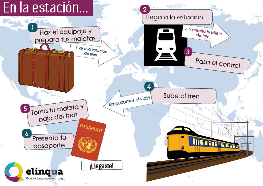 Useful sentences for Spanish travellers_At the station_Skype Spanish lessons