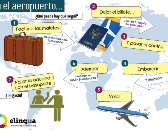 Airport Spanish vocabulary - travelling by plane in Spanish