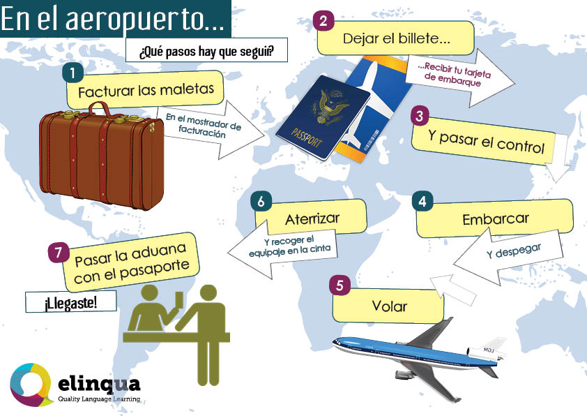 useful spanish sentences for essays Are you writing an essay in spanish here is a list of really helpful phrases you can use check out the list in this article.
